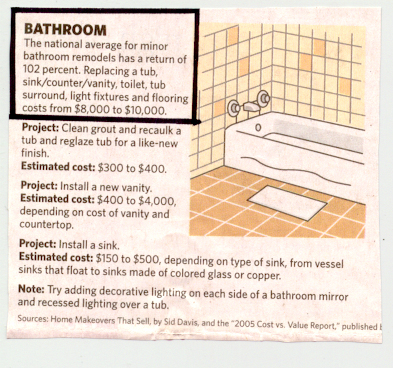 Cost To Install Bath Surround Cost to install acrylic tub